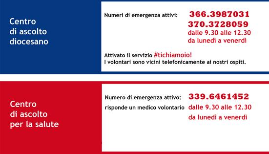 Numeri utili e servizi attivi